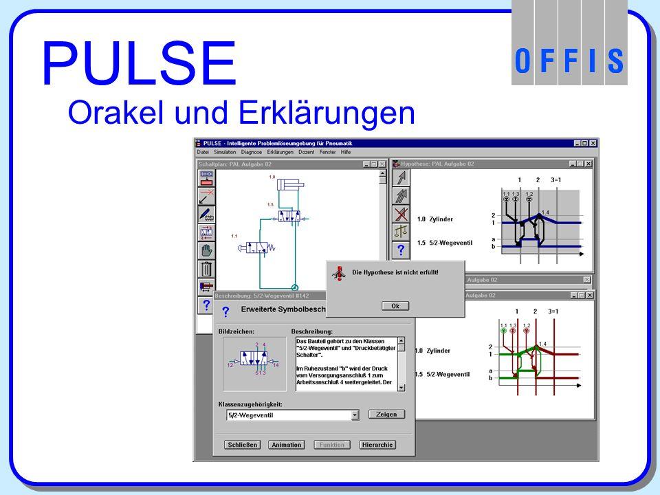 Wissensbasierte Entwurfsumgebung für pneumatische Schaltpläne Umfangreiche Aufgabensammlung Integrierte Simulationsumgebung Dozentenmodus Orakel, Erklärungen und Hilfestellungen PULSE Bestandteile