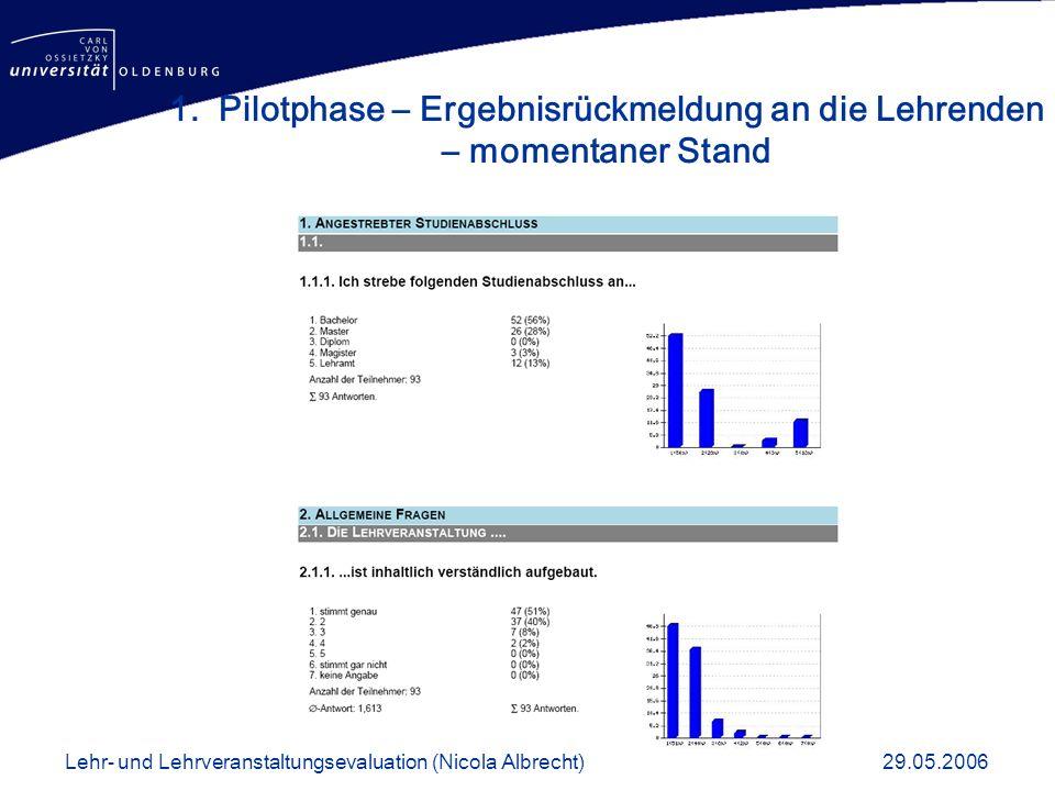 1. Pilotphase – Ergebnisrückmeldung an die Lehrenden – momentaner Stand Lehr- und Lehrveranstaltungsevaluation (Nicola Albrecht) 29.05.2006
