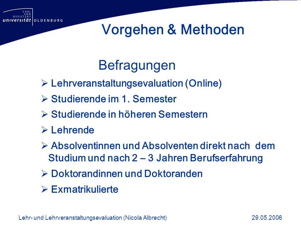 Lehrveranstaltungsevaluation (Online) Studierende im 1. Semester Studierende in höheren Semestern Lehrende Absolventinnen und Absolventen direkt nach