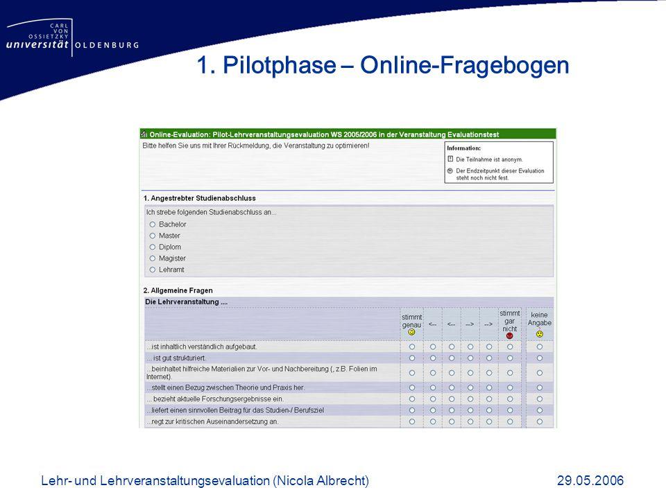 1. Pilotphase – Online-Fragebogen Lehr- und Lehrveranstaltungsevaluation (Nicola Albrecht) 29.05.2006