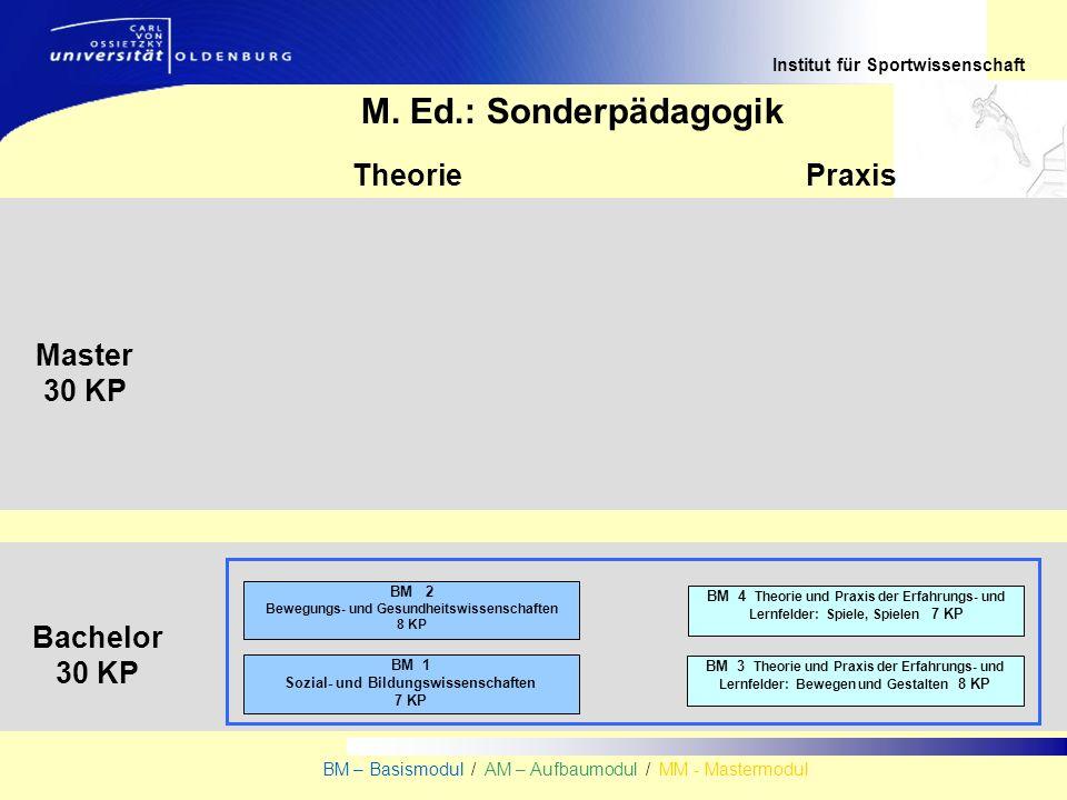 Institut für Sportwissenschaft BM – Basismodul / AM – Aufbaumodul / MM - Mastermodul Bachelor 30 KP TheoriePraxis Master 30 KP M. Ed.: Sonderpädagogik