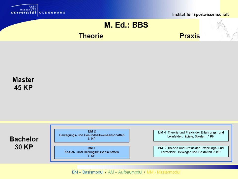 Institut für Sportwissenschaft BM – Basismodul / AM – Aufbaumodul / MM - Mastermodul Bachelor 30 KP TheoriePraxis Master 45 KP M. Ed.: BBS BM 1 Sozial