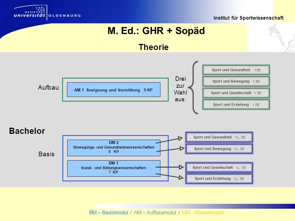Institut für Sportwissenschaft BM – Basismodul / AM – Aufbaumodul / MM - Mastermodul Bachelor Theorie M. Ed.: GHR + Sopäd AM 1 Aneignung und Vermittlu