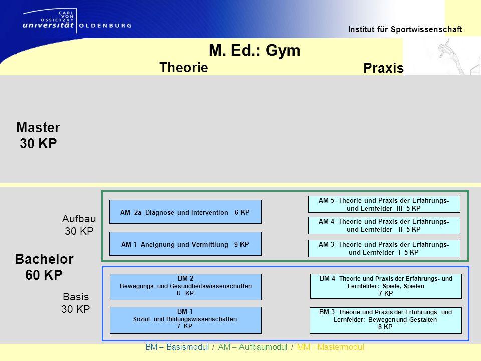 Institut für Sportwissenschaft BM – Basismodul / AM – Aufbaumodul / MM - Mastermodul Bachelor 60 KP Theorie Praxis Master 30 KP M. Ed.: Gym AM 1 Aneig