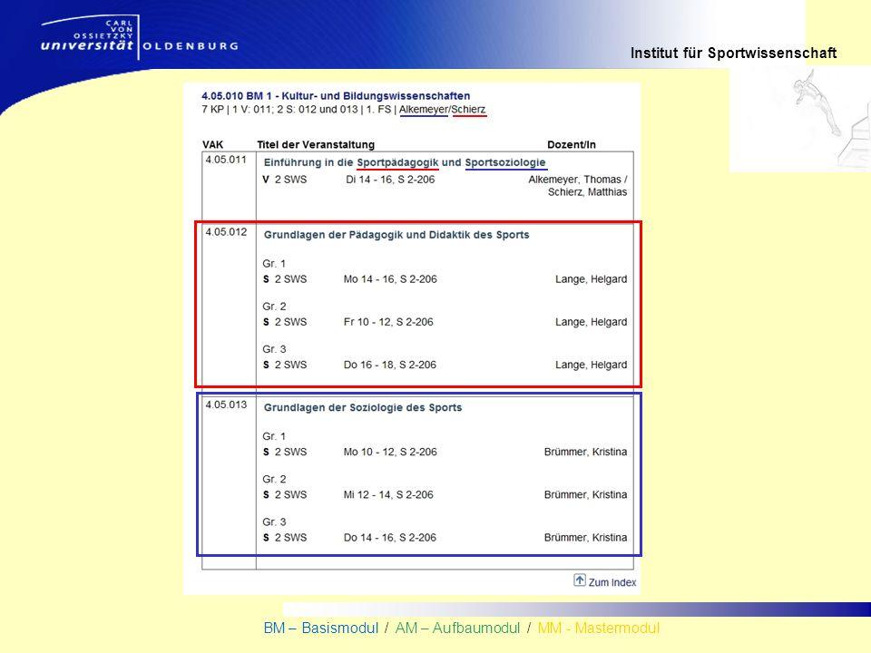 Institut für Sportwissenschaft BM – Basismodul / AM – Aufbaumodul / MM - Mastermodul