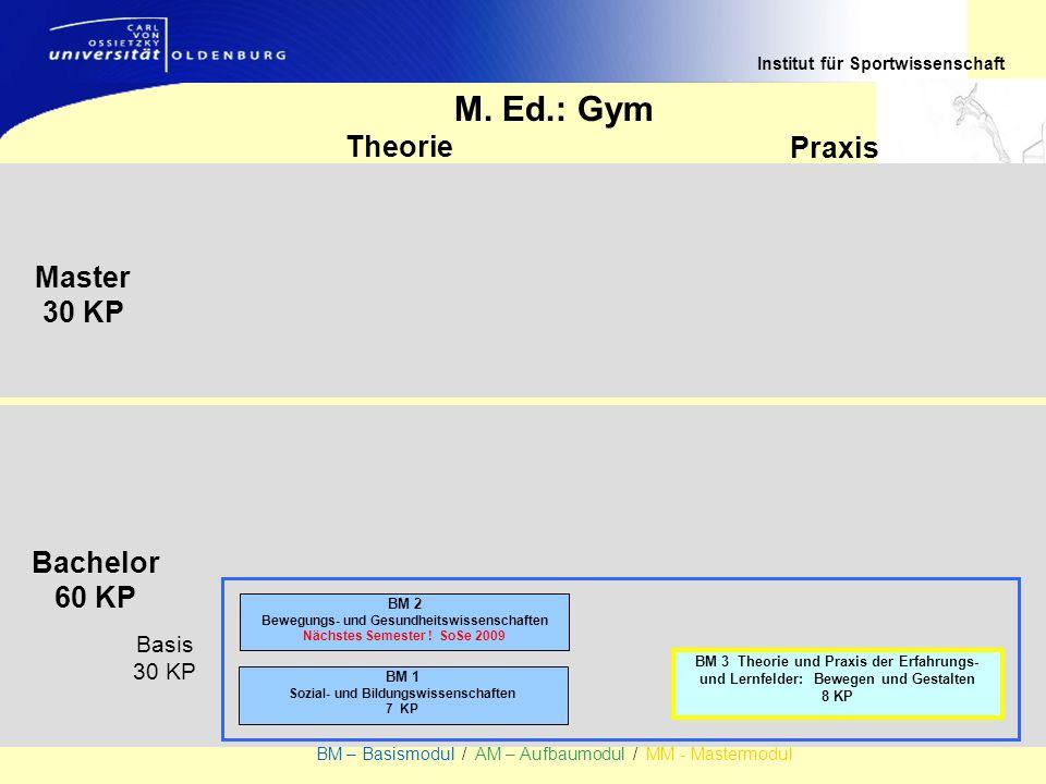 Institut für Sportwissenschaft BM – Basismodul / AM – Aufbaumodul / MM - Mastermodul Bachelor 60 KP Theorie Praxis Master 30 KP M. Ed.: Gym Basis 30 K