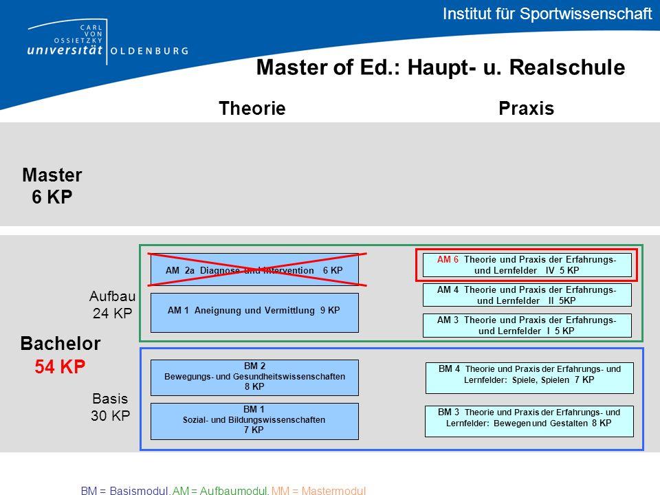 TheoriePraxis Master 6 KP Master of Ed.: Haupt- u. Realschule AM 1 Aneignung und Vermittlung 9 KP Basis 30 KP Aufbau 24 KP AM 4 Theorie und Praxis der