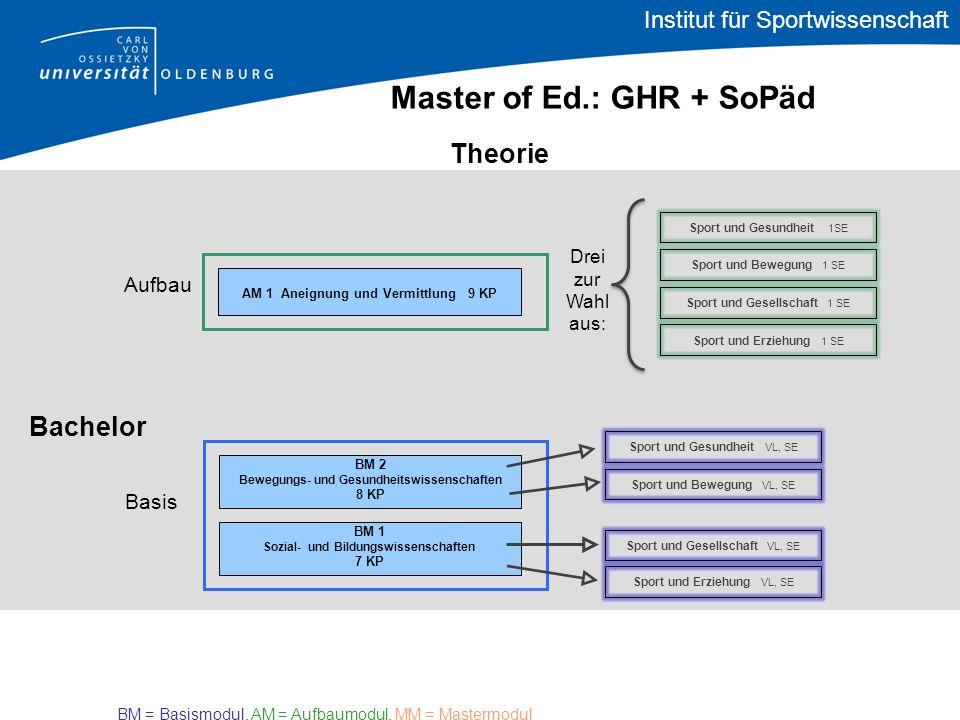 Bachelor Theorie Master of Ed.: GHR + SoPäd AM 1 Aneignung und Vermittlung 9 KP Basis Aufbau BM 1 Sozial- und Bildungswissenschaften 7 KP BM 2 Bewegun