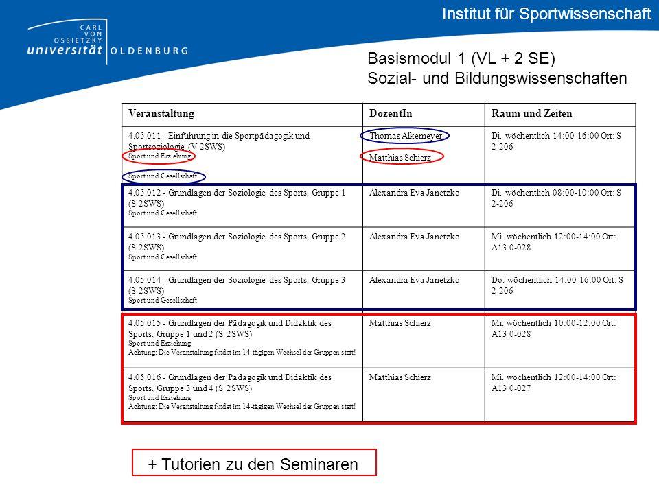 Institut für Sportwissenschaft Basismodul 1 (VL + 2 SE) Sozial- und Bildungswissenschaften VeranstaltungDozentInRaum und Zeiten 4.05.011 - Einführung