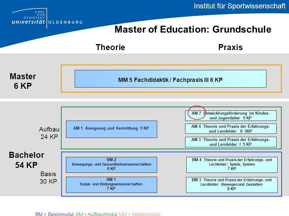 Bachelor 54 KP TheoriePraxis Master 6 KP Master of Education: Grundschule MM 5 Fachdidaktik / Fachpraxis III 6 KP AM 1 Aneignung und Vermittlung 9 KP