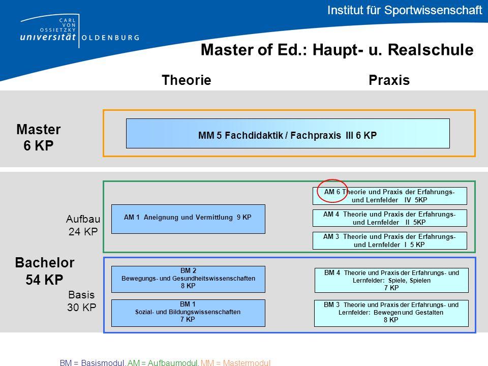 Bachelor 54 KP TheoriePraxis Master 6 KP Master of Ed.: Haupt- u. Realschule MM 5 Fachdidaktik / Fachpraxis III 6 KP AM 1 Aneignung und Vermittlung 9
