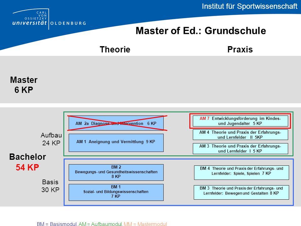 TheoriePraxis Master 6 KP Master of Ed.: Grundschule AM 1 Aneignung und Vermittlung 9 KP Basis 30 KP Aufbau 24 KP AM 4 Theorie und Praxis der Erfahrun