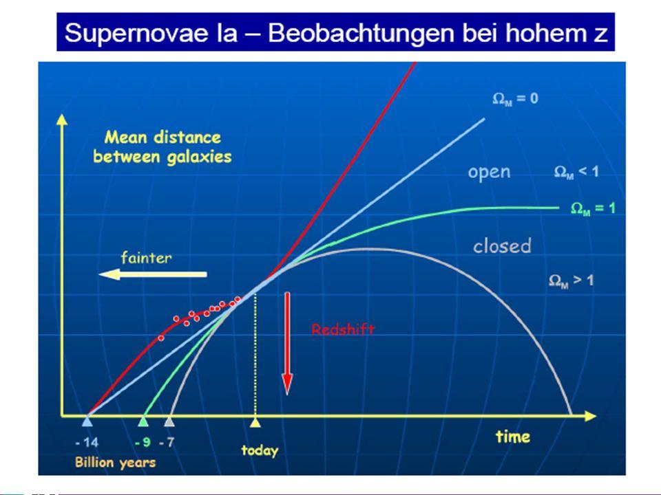Wim de Boer, KarlsruheKosmologie VL, 8.11.2012 12