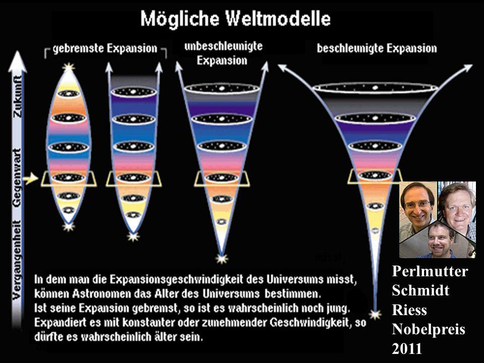 Wim de Boer, KarlsruheKosmologie VL, 8.11.2012 13 Perlmutter Schmidt Riess Nobelpreis 2011