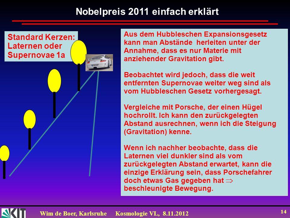 Wim de Boer, KarlsruheKosmologie VL, 8.11.2012 14 Nobelpreis 2011 einfach erklärt Aus dem Hubbleschen Expansionsgesetz kann man Abstände herleiten unt