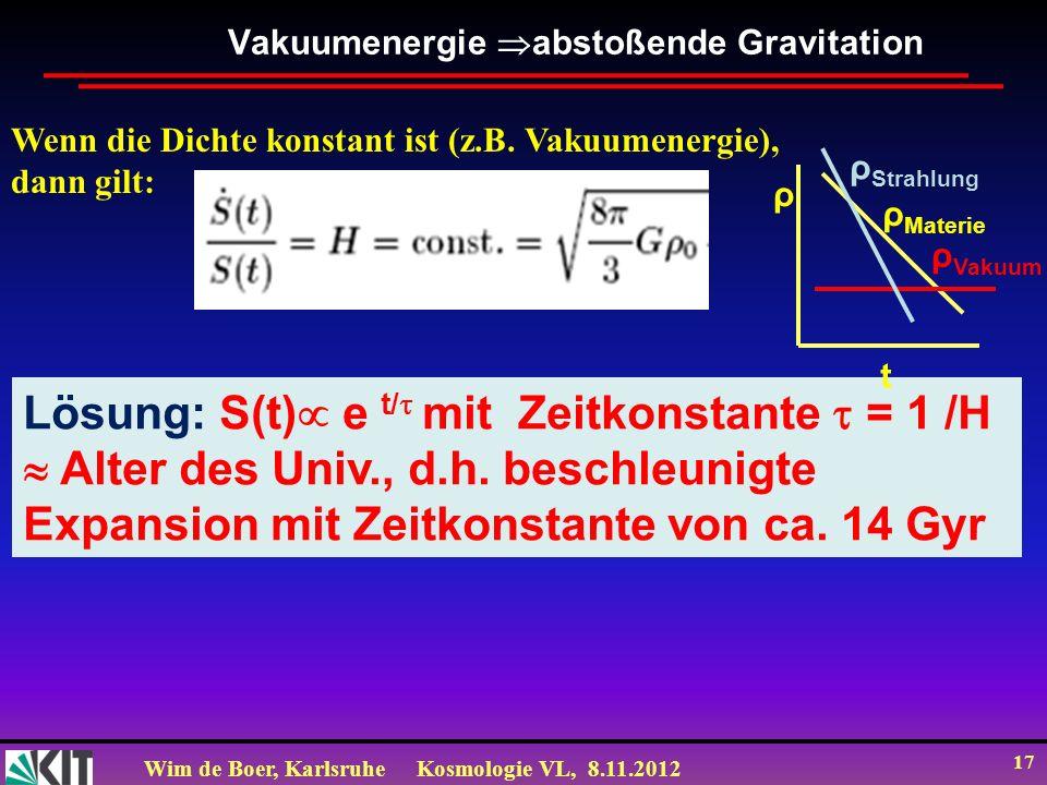 Wim de Boer, KarlsruheKosmologie VL, 8.11.2012 17 Lösung: S(t) e t/ mit Zeitkonstante = 1 /H Alter des Univ., d.h. beschleunigte Expansion mit Zeitkon