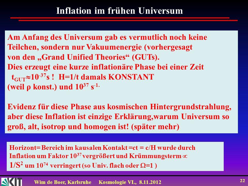 Wim de Boer, KarlsruheKosmologie VL, 8.11.2012 22 Inflation im frühen Universum Horizont= Bereich im kausalen Kontakt =ct = c/H wurde durch Inflation