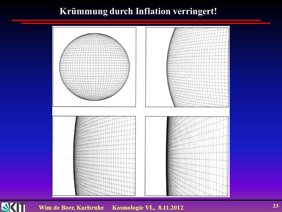 Wim de Boer, KarlsruheKosmologie VL, 8.11.2012 23 Krümmung durch Inflation verringert!