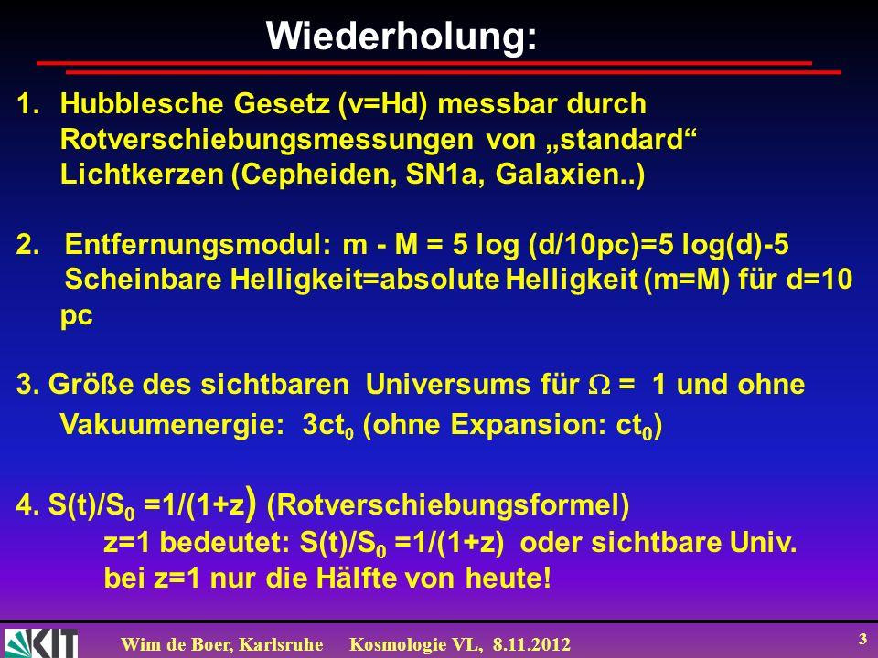 Wim de Boer, KarlsruheKosmologie VL, 8.11.2012 3 Wiederholung: 1.Hubblesche Gesetz (v=Hd) messbar durch Rotverschiebungsmessungen von standard Lichtke