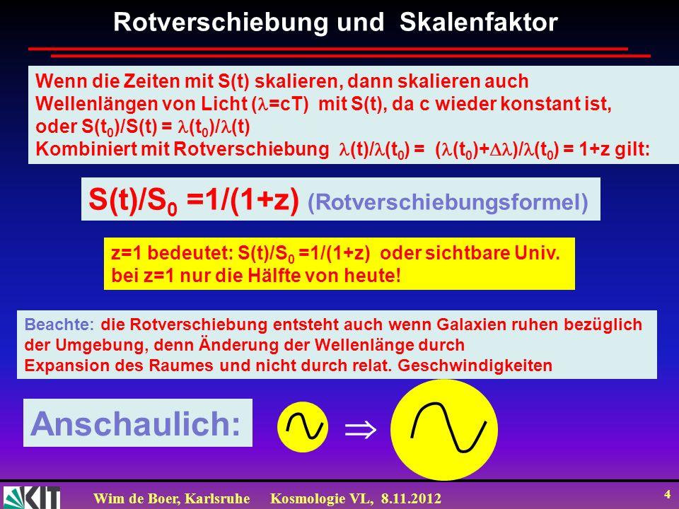 Wim de Boer, KarlsruheKosmologie VL, 8.11.2012 4 Rotverschiebung und Skalenfaktor Beachte: die Rotverschiebung entsteht auch wenn Galaxien ruhen bezüg