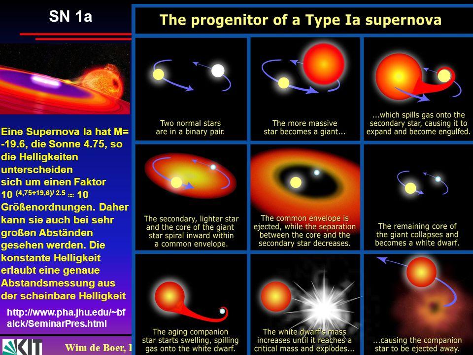 Wim de Boer, KarlsruheKosmologie VL, 8.11.2012 7 SN 1a http://www.pha.jhu.edu/~bf alck/SeminarPres.html Eine Supernova Ia hat M= -19.6, die Sonne 4.75