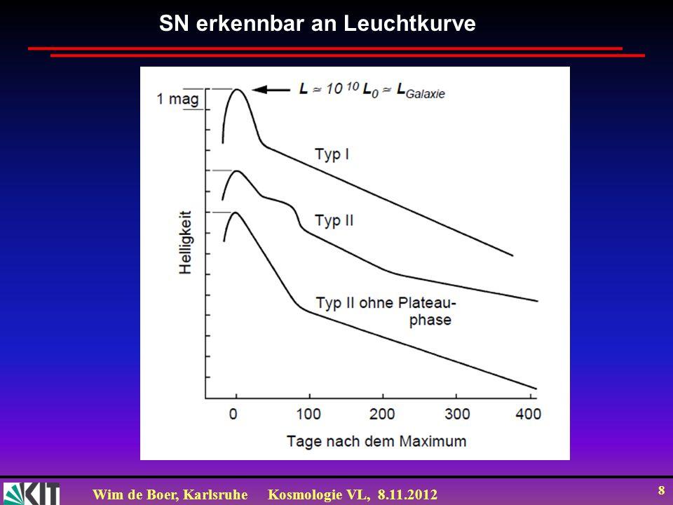 Wim de Boer, KarlsruheKosmologie VL, 8.11.2012 9 LeuchtkurvenSupernovae Supernovae Ia, die entstehen durch Doppelsterne, die sich gegenseitig fressen bis Masse ausreicht für SN-Explosion, haben alle fast gleiche Leuchtkraft ( M = -19.5 m )