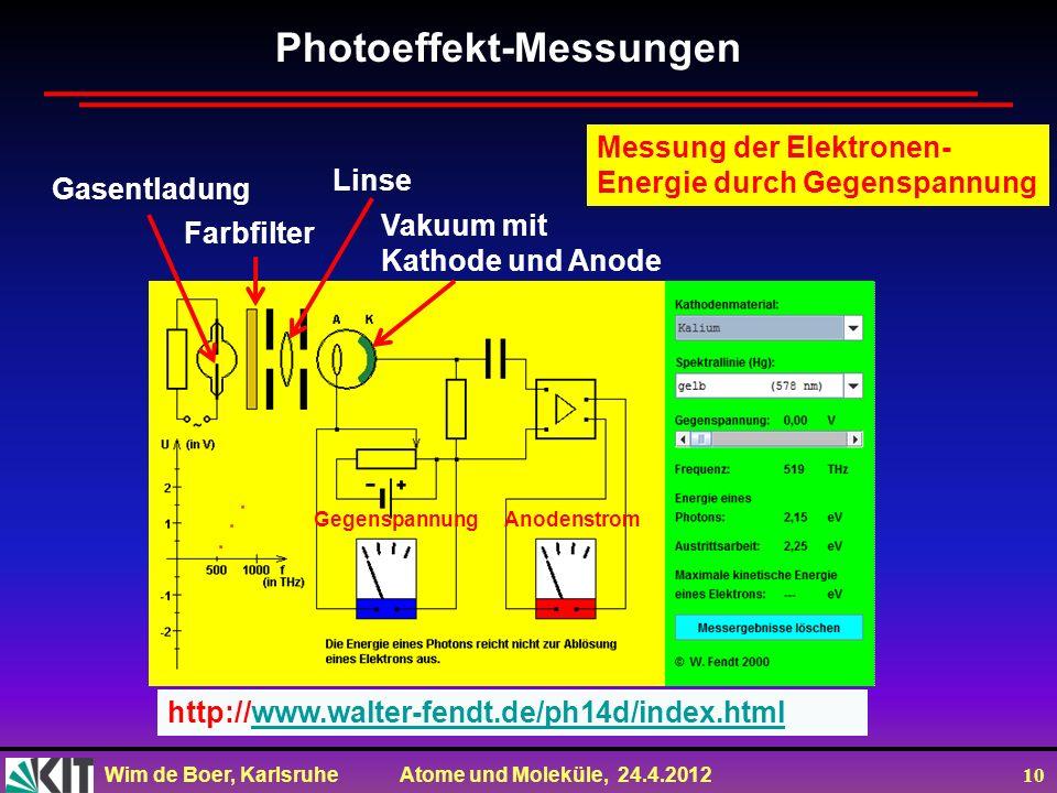 Wim de Boer, Karlsruhe Atome und Moleküle, 24.4.2012 10 http://www.walter-fendt.de/ph14d/index.htmlwww.walter-fendt.de/ph14d/index.html Gasentladung F