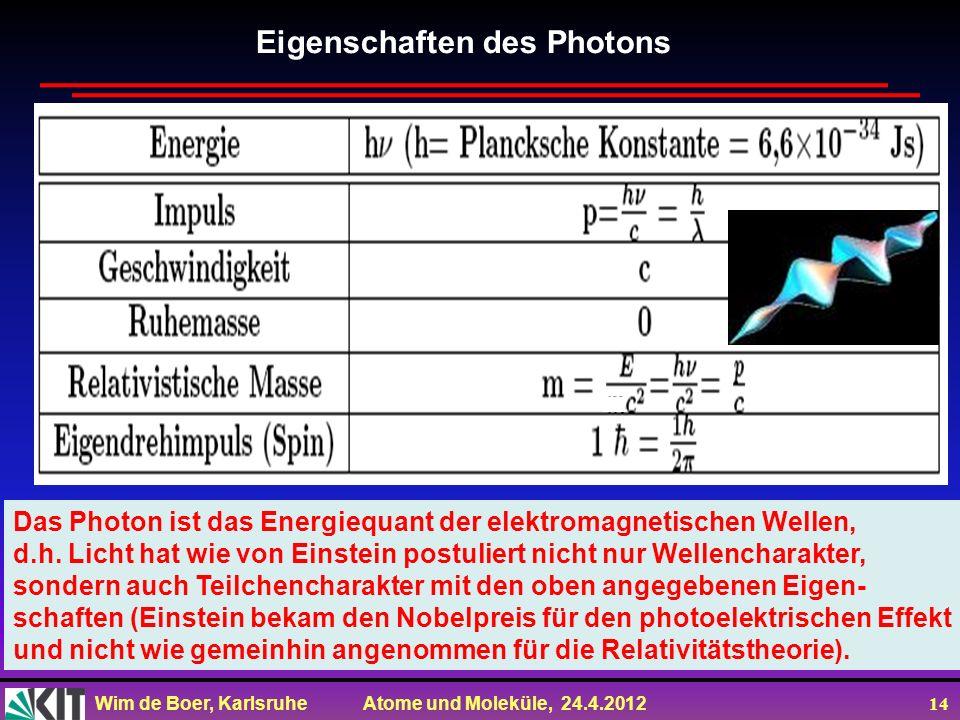 Wim de Boer, Karlsruhe Atome und Moleküle, 24.4.2012 14 Eigenschaften des Photons Das Photon ist das Energiequant der elektromagnetischen Wellen, d.h.