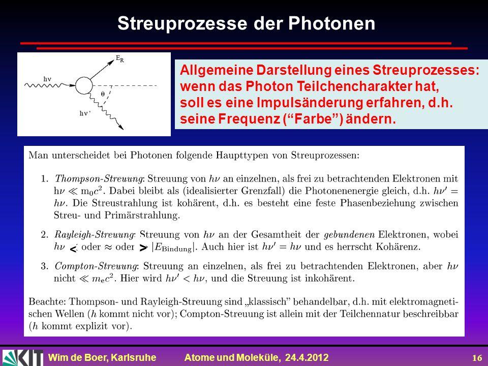 Wim de Boer, Karlsruhe Atome und Moleküle, 24.4.2012 16 Streuprozesse der Photonen Allgemeine Darstellung eines Streuprozesses: wenn das Photon Teilch