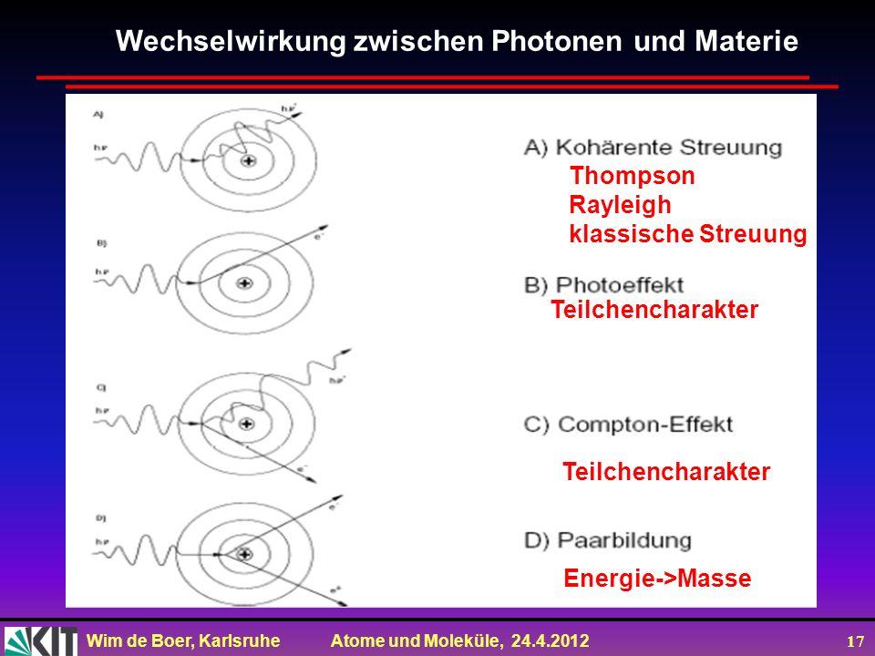 Wim de Boer, Karlsruhe Atome und Moleküle, 24.4.2012 17 Wechselwirkung zwischen Photonen und Materie Thompson Rayleigh klassische Streuung Teilchencha