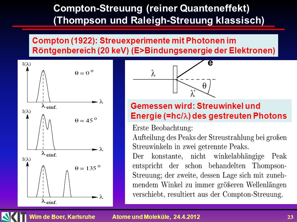 Wim de Boer, Karlsruhe Atome und Moleküle, 24.4.2012 23 Compton-Streuung (reiner Quanteneffekt) (Thompson und Raleigh-Streuung klassisch) Compton (192