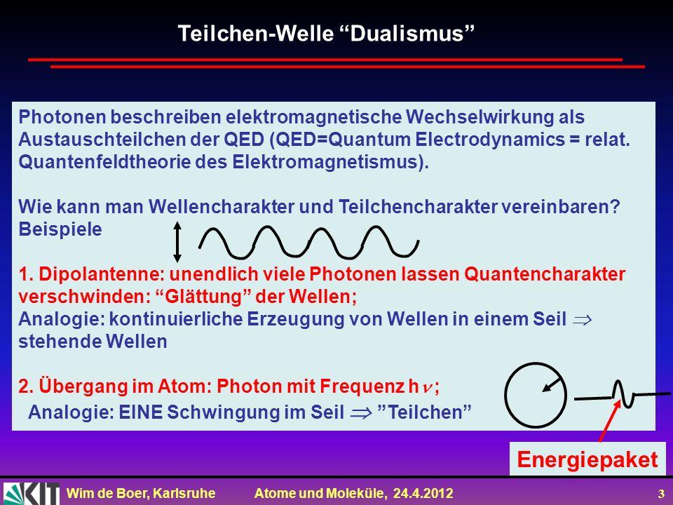 Wim de Boer, Karlsruhe Atome und Moleküle, 24.4.2012 3 Photonen beschreiben elektromagnetische Wechselwirkung als Austauschteilchen der QED (QED=Quant