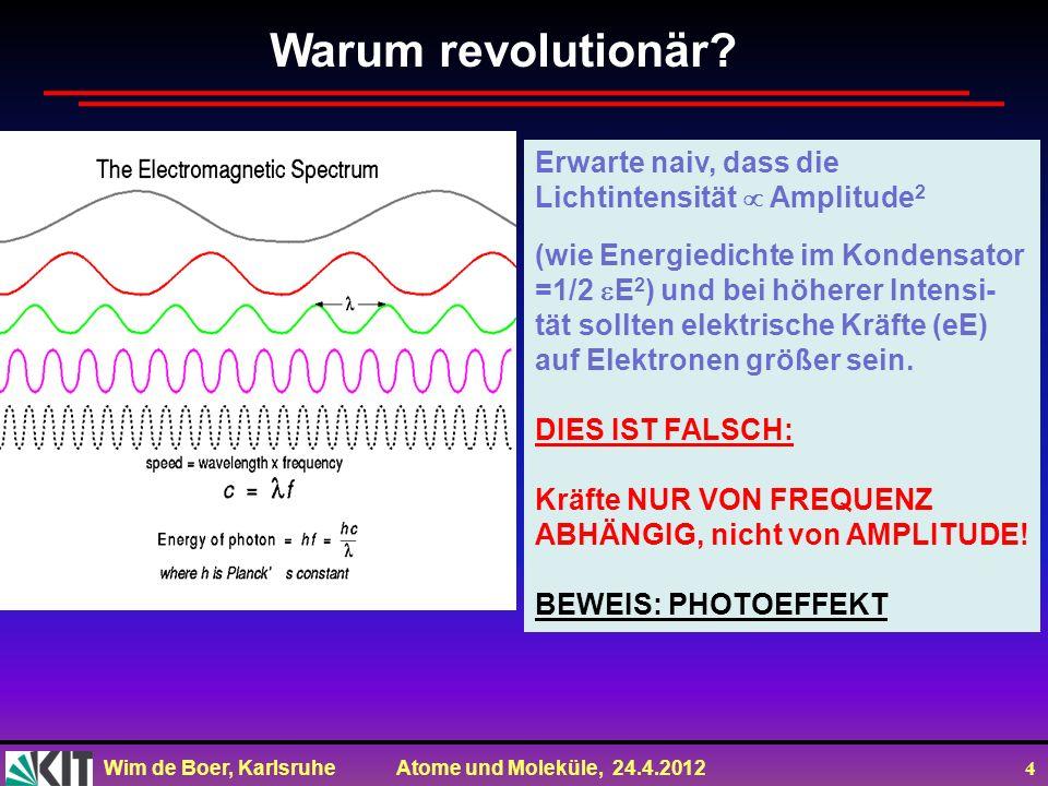 Wim de Boer, Karlsruhe Atome und Moleküle, 24.4.2012 4 Warum revolutionär? Erwarte naiv, dass die Lichtintensität Amplitude 2 (wie Energiedichte im Ko