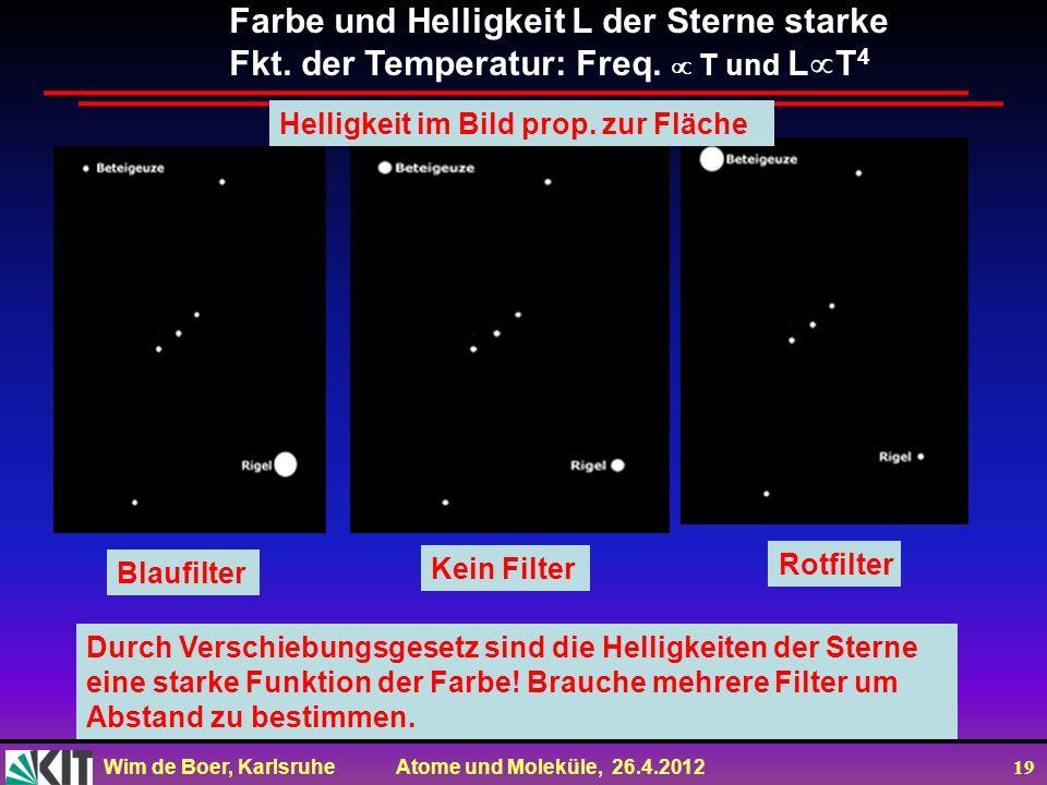 Wim de Boer, Karlsruhe Atome und Moleküle, 26.4.2012 19 Blaufilter Rotfilter Kein Filter Durch Verschiebungsgesetz sind die Helligkeiten der Sterne ei
