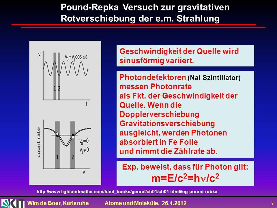 Wim de Boer, Karlsruhe Atome und Moleküle, 26.4.2012 7 Pound-Repka Versuch zur gravitativen Rotverschiebung der e.m. Strahlung http://www.lightandmatt