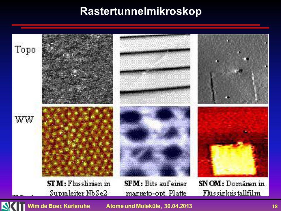 Wim de Boer, Karlsruhe Atome und Moleküle, 30.04.2013 18 Rastertunnelmikroskop