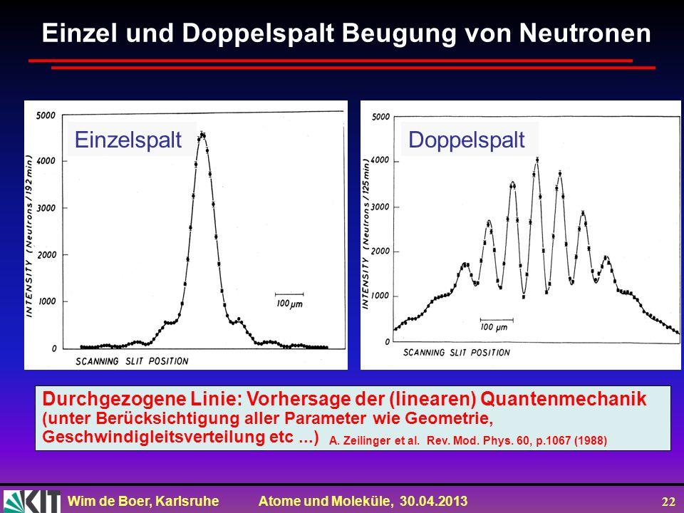 Wim de Boer, Karlsruhe Atome und Moleküle, 30.04.2013 22 DoppelspaltEinzelspalt Durchgezogene Linie: Vorhersage der (linearen) Quantenmechanik (unter