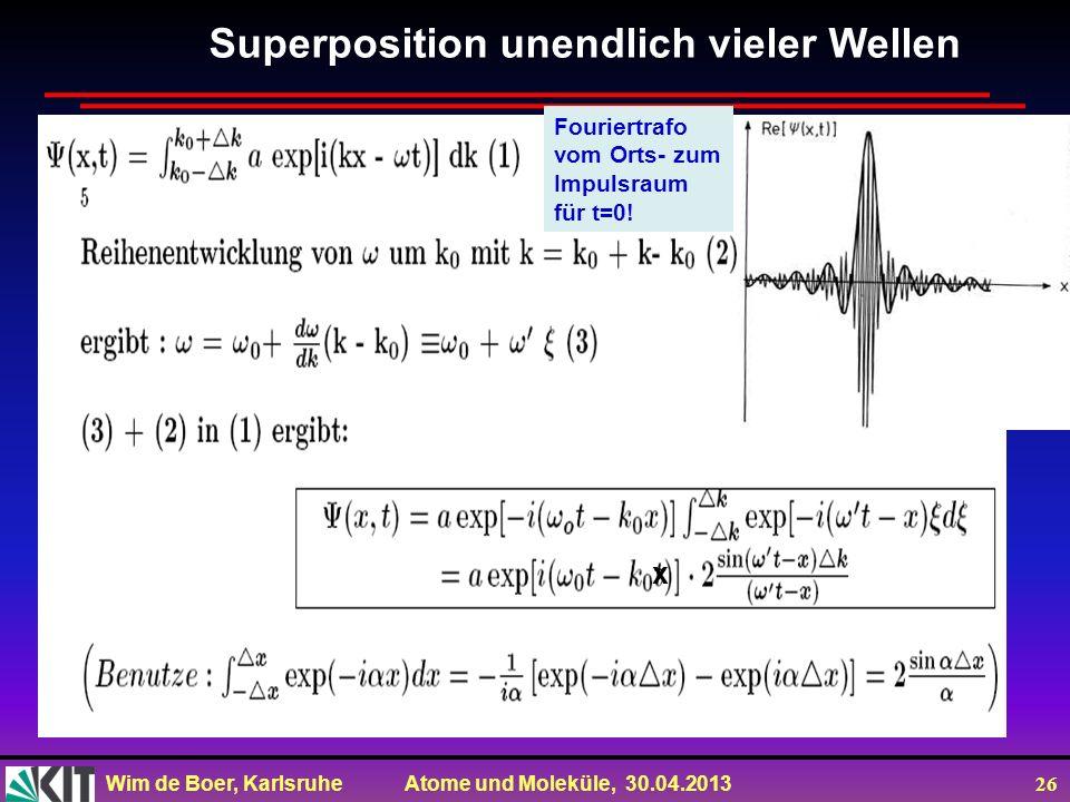 Wim de Boer, Karlsruhe Atome und Moleküle, 30.04.2013 26 Superposition unendlich vieler Wellen x Fouriertrafo vom Orts- zum Impulsraum für t=0!