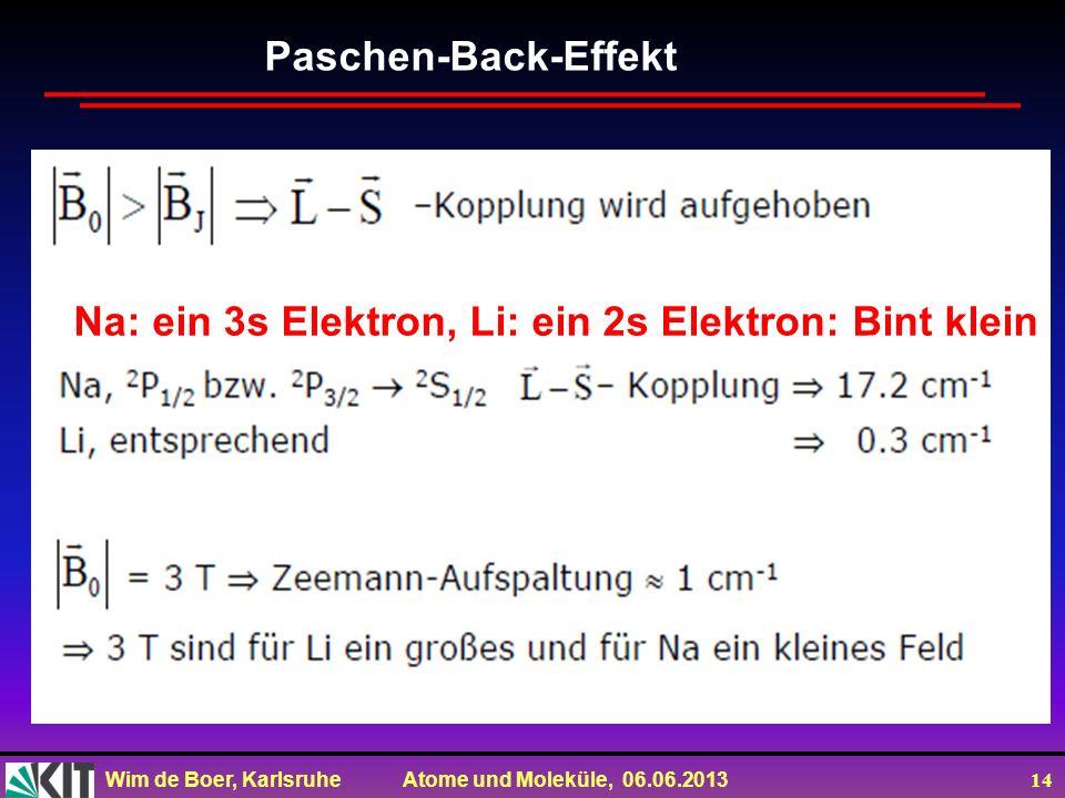 Wim de Boer, Karlsruhe Atome und Moleküle, 06.06.2013 14 Paschen-Back-Effekt Na: ein 3s Elektron, Li: ein 2s Elektron: Bint klein