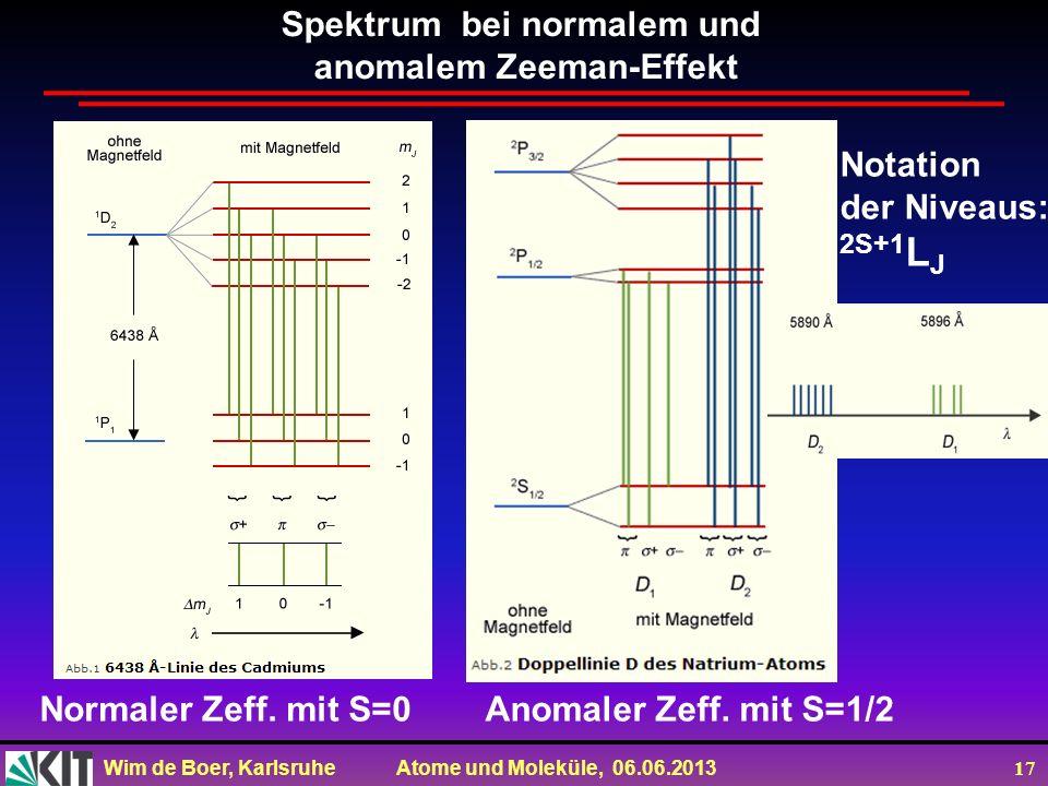 Wim de Boer, Karlsruhe Atome und Moleküle, 06.06.2013 17 Spektrum bei normalem und anomalem Zeeman-Effekt Normaler Zeff.