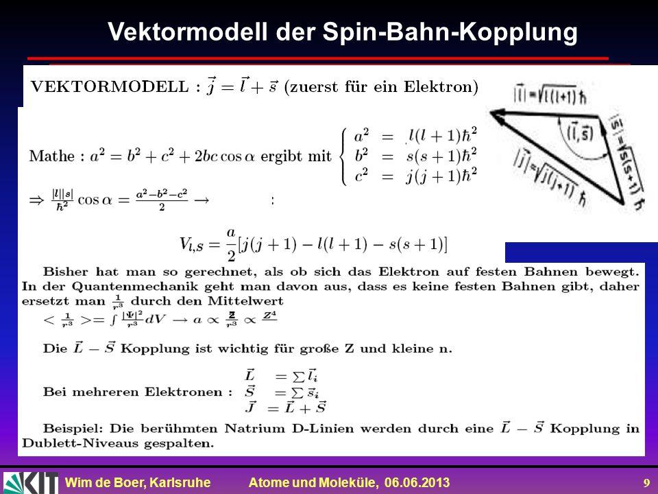 Wim de Boer, Karlsruhe Atome und Moleküle, 06.06.2013 9 Vektormodell der Spin-Bahn-Kopplung z