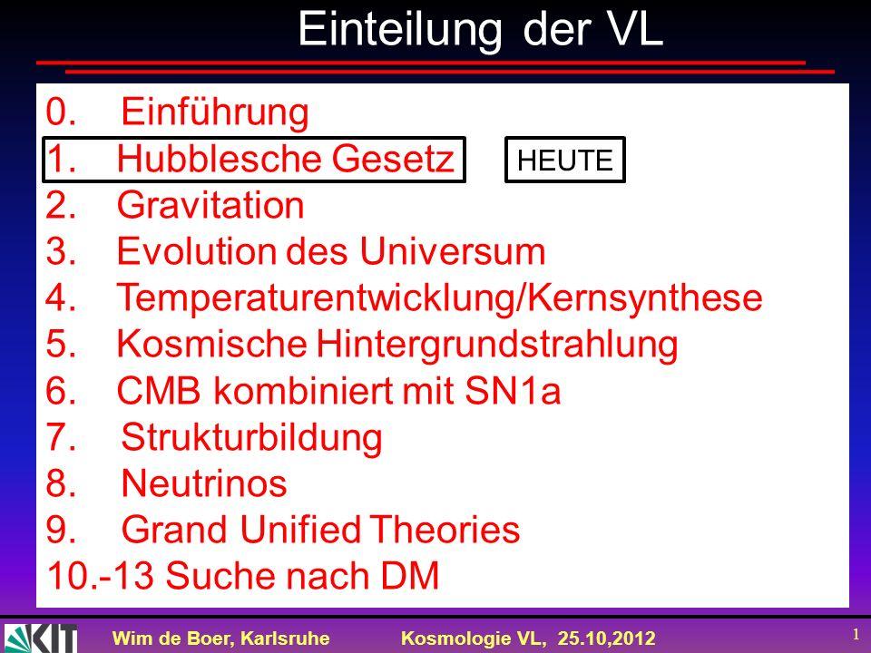 Wim de Boer, KarlsruheKosmologie VL, 25.10,2012 1 Einteilung der VL 0. Einführung 1.Hubblesche Gesetz 2.Gravitation 3.Evolution des Universum 4.Temper