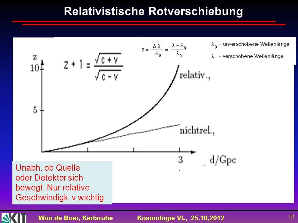 Wim de Boer, KarlsruheKosmologie VL, 25.10,2012 10 Relativistische Rotverschiebung Unabh. ob Quelle oder Detektor sich bewegt. Nur relative Geschwindi