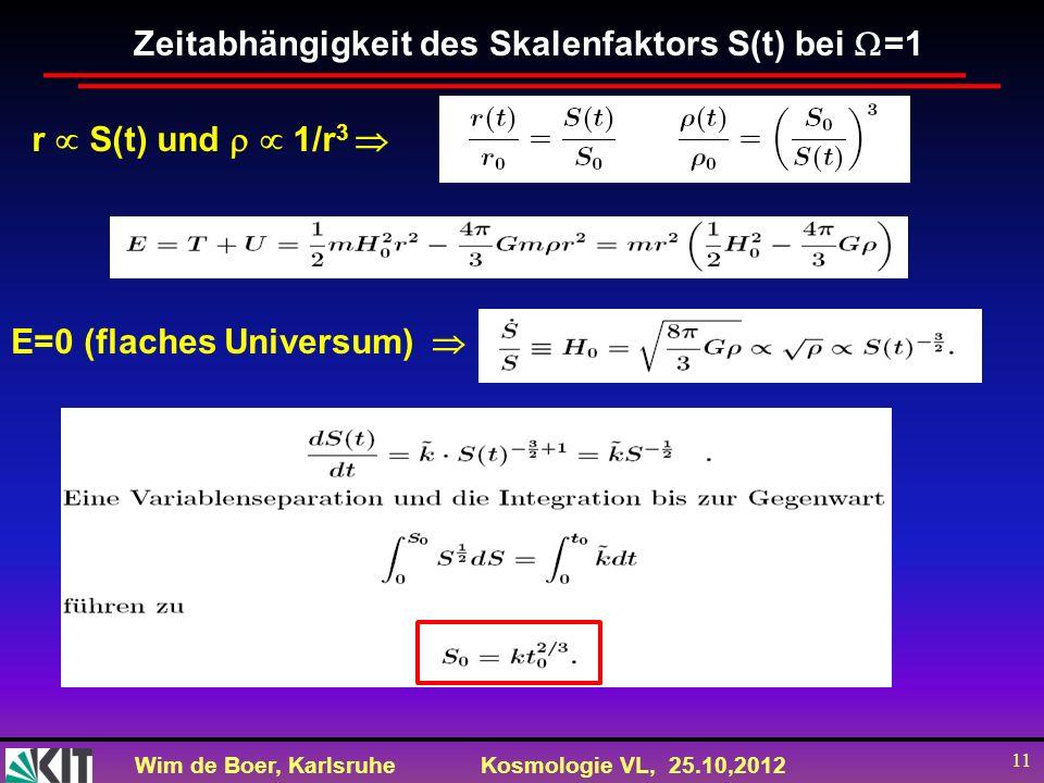 Wim de Boer, KarlsruheKosmologie VL, 25.10,2012 11 Zeitabhängigkeit des Skalenfaktors S(t) bei =1 r S(t) und 1/r 3 E=0 (flaches Universum)