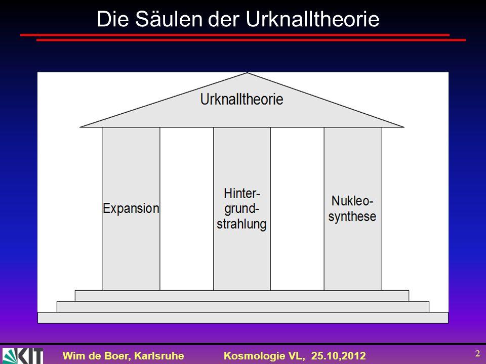 Wim de Boer, KarlsruheKosmologie VL, 25.10,2012 2 Die Säulen der Urknalltheorie