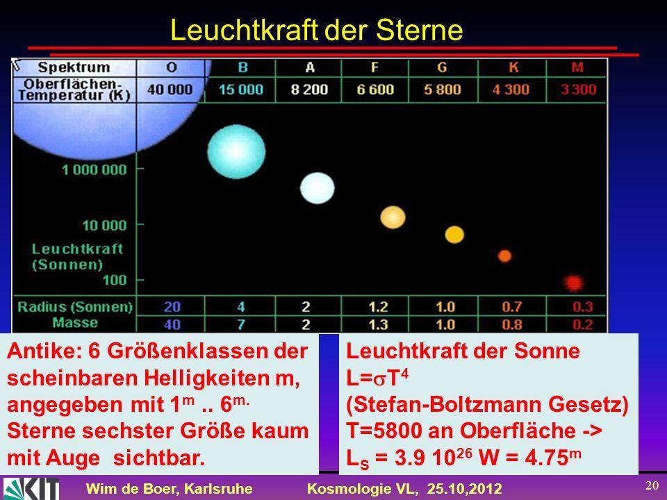 Wim de Boer, KarlsruheKosmologie VL, 25.10,2012 20 Leuchtkraft der Sterne Antike: 6 Größenklassen der scheinbaren Helligkeiten m, angegeben mit 1 m..
