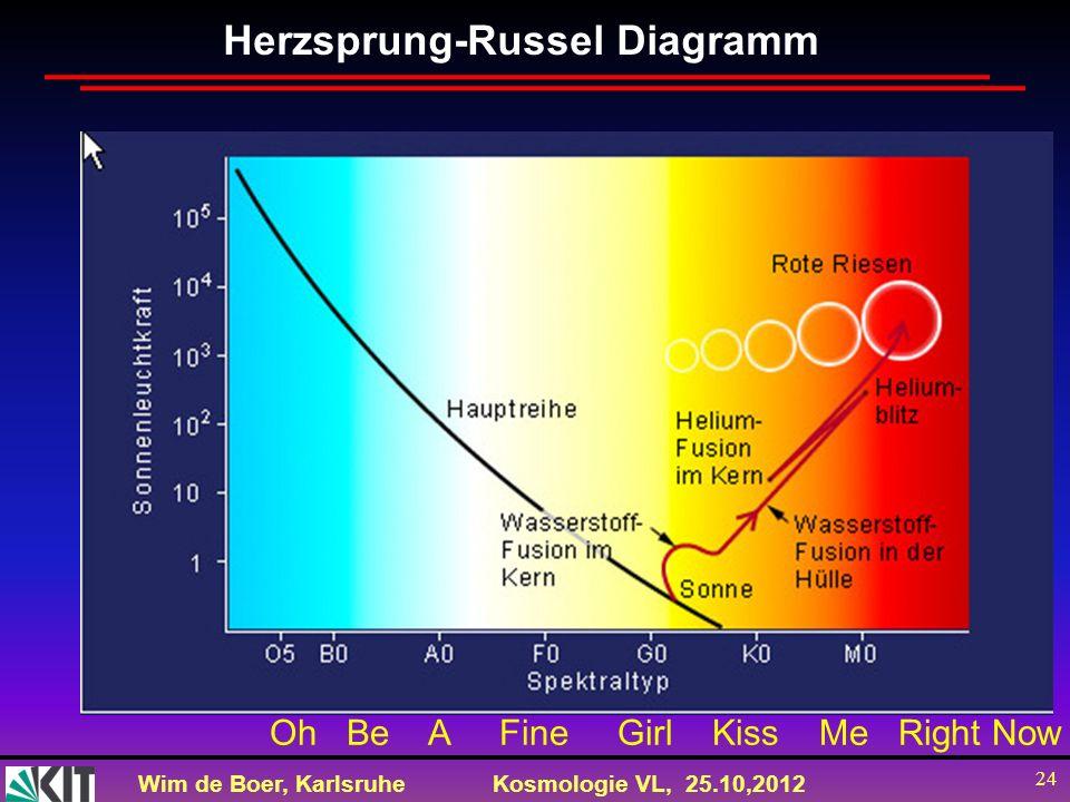 Wim de Boer, KarlsruheKosmologie VL, 25.10,2012 24 Herzsprung-Russel Diagramm Oh Be A Fine Girl Kiss Me Right Now