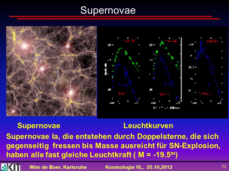 Wim de Boer, KarlsruheKosmologie VL, 25.10,2012 32 LeuchtkurvenSupernovae Supernovae Ia, die entstehen durch Doppelsterne, die sich gegenseitig fresse