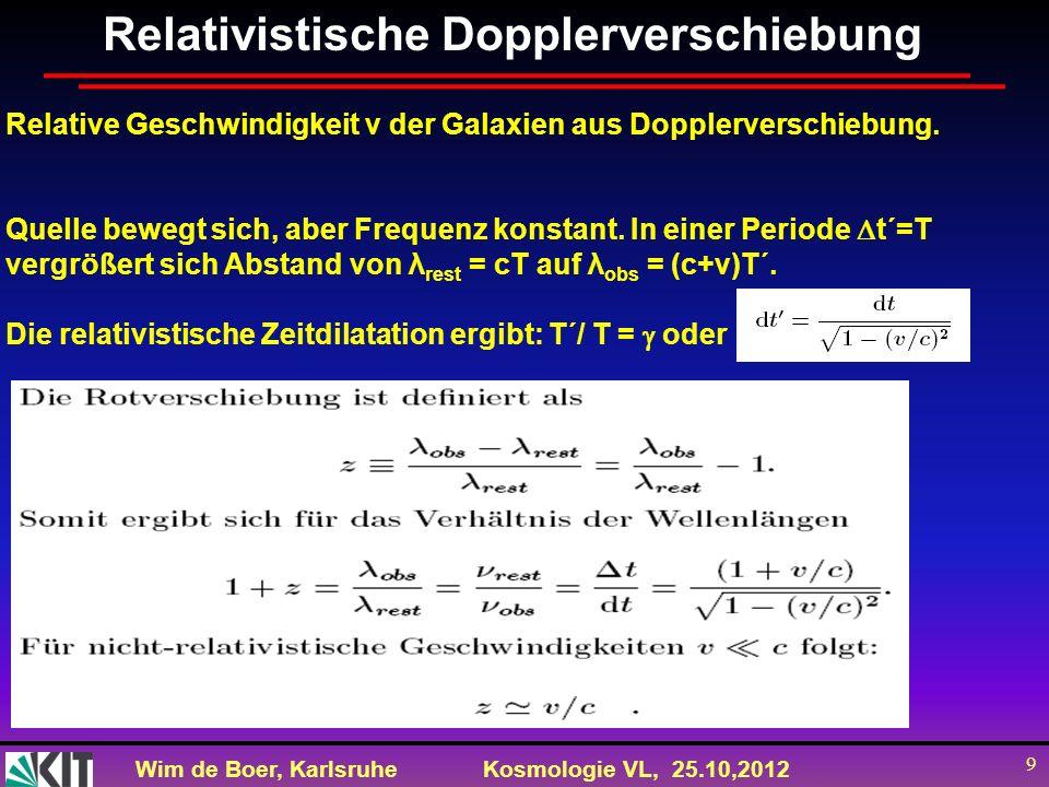 Wim de Boer, KarlsruheKosmologie VL, 25.10,2012 9 Relativistische Dopplerverschiebung Relative Geschwindigkeit v der Galaxien aus Dopplerverschiebung.