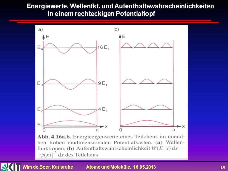 Wim de Boer, Karlsruhe Atome und Moleküle, 16.05.2013 10 Energiewerte, Wellenfkt. und Aufenthaltswahrscheinlichkeiten in einem rechteckigen Potentialt